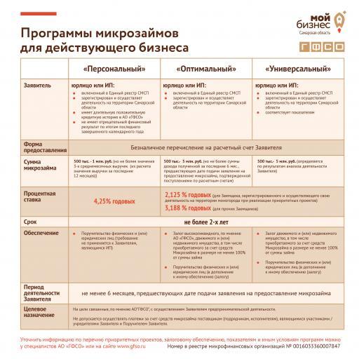 Программы для действующих вертикаль